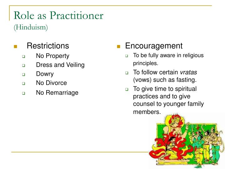 Role as practitioner hinduism