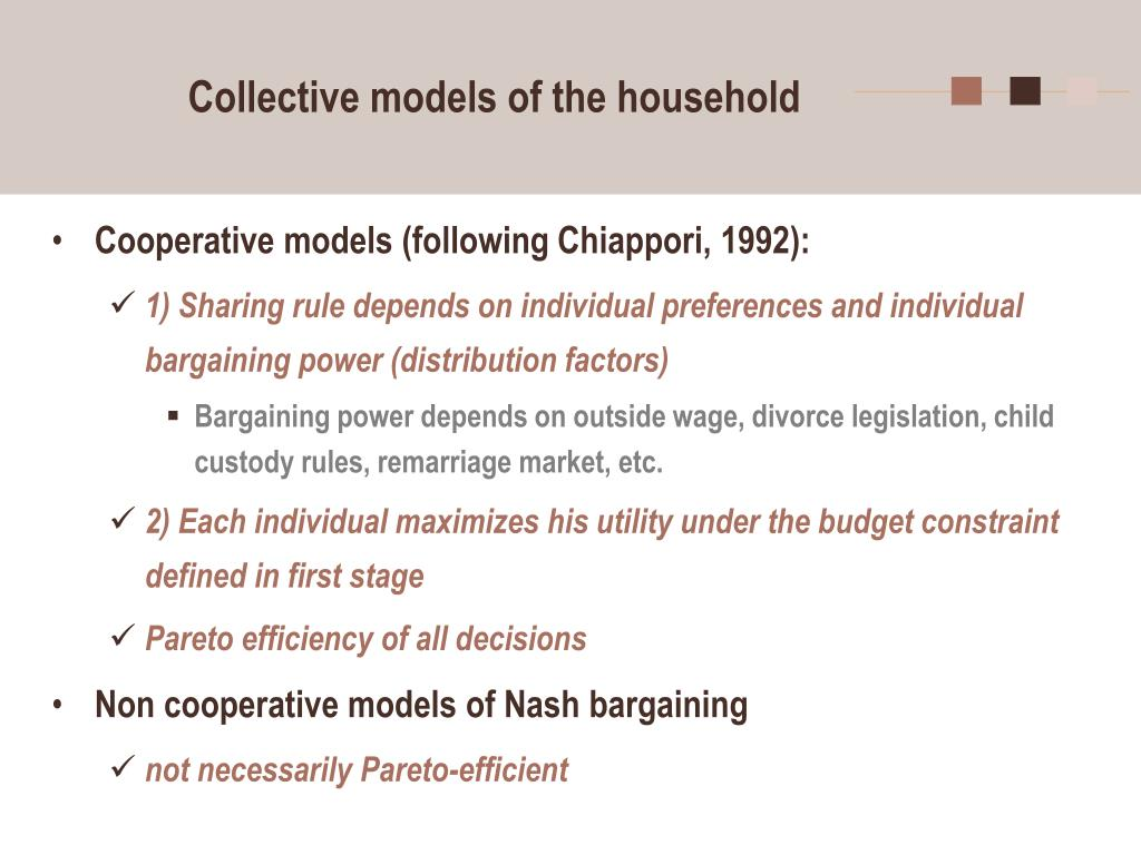 Collective models of the household