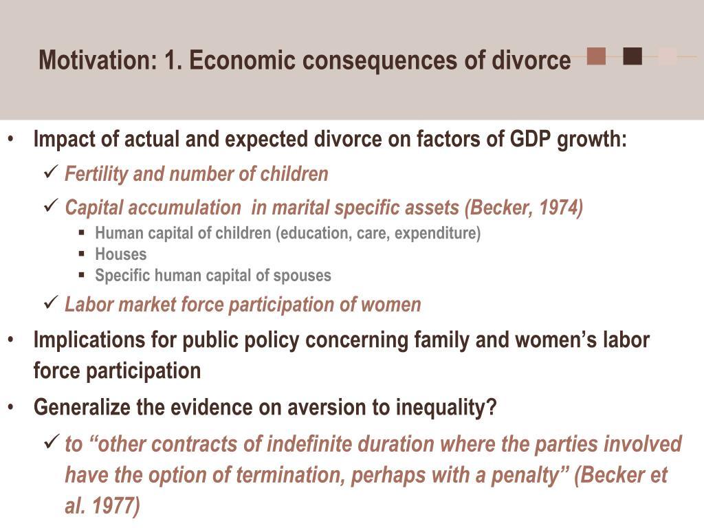 Motivation: 1. Economic consequences of divorce