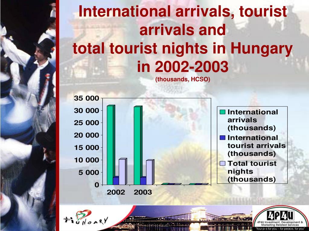 International arrivals, tourist arrivals and