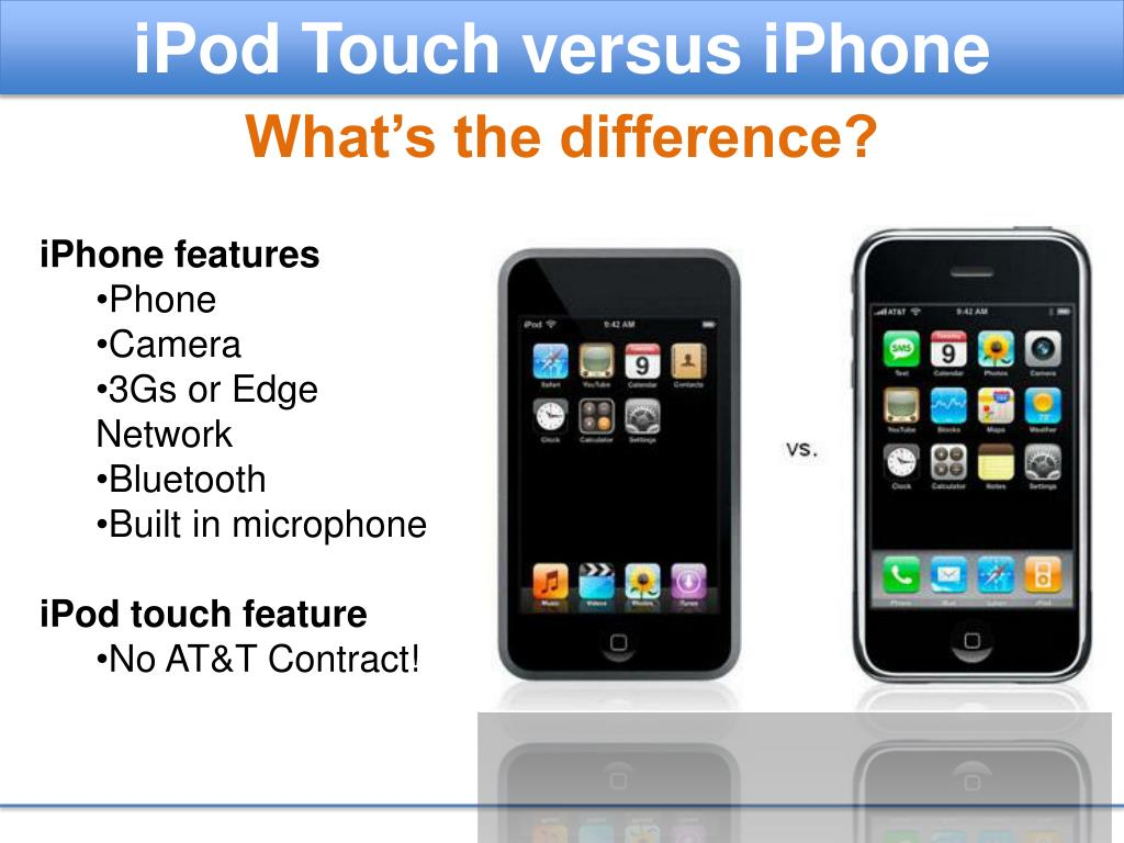 iPod Touch versus iPhone