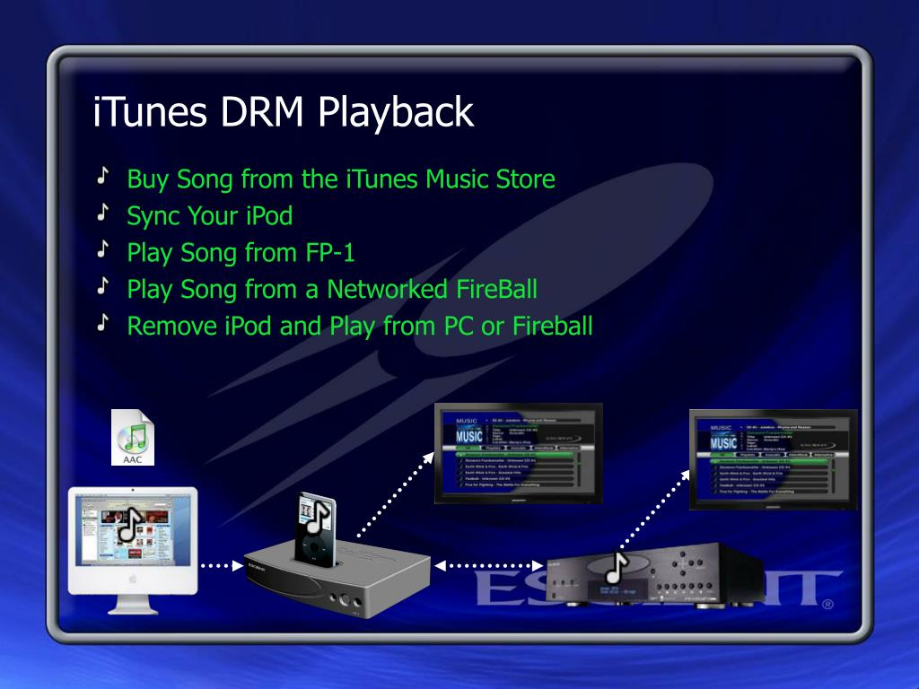 iTunes DRM Playback