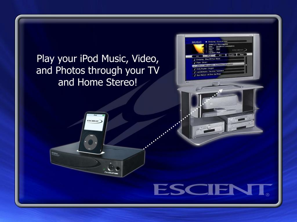 Play your iPod Music, Video, and Photos through your TV and Home Stereo!