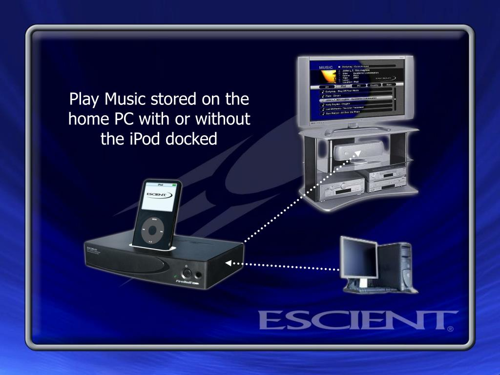 Play Music stored on the home PC with or without the iPod docked