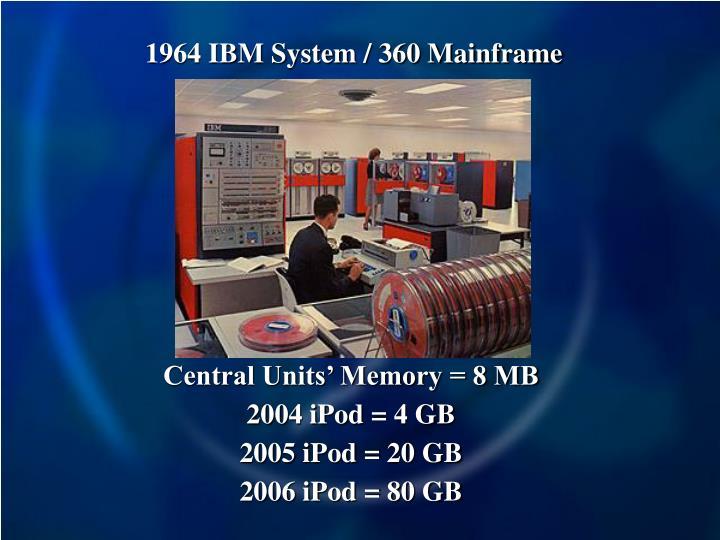 1964 IBM System / 360 Mainframe