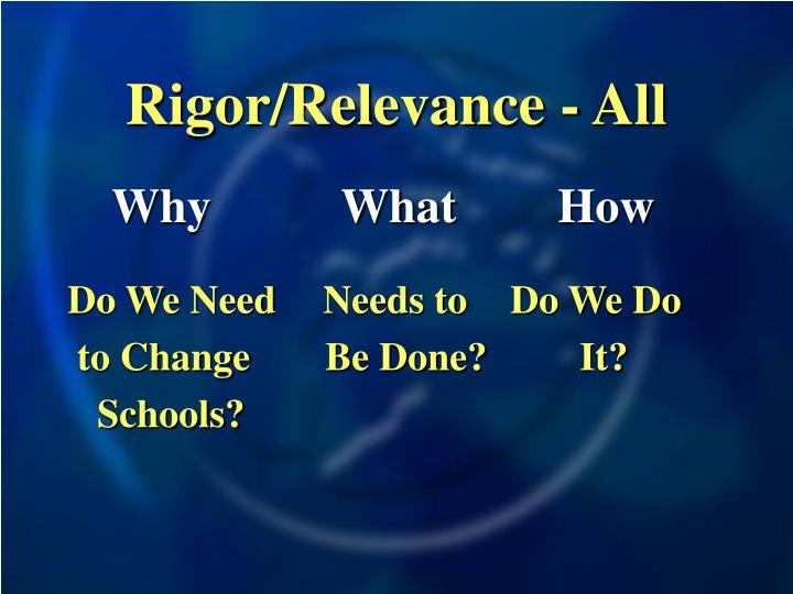 Rigor/Relevance - All