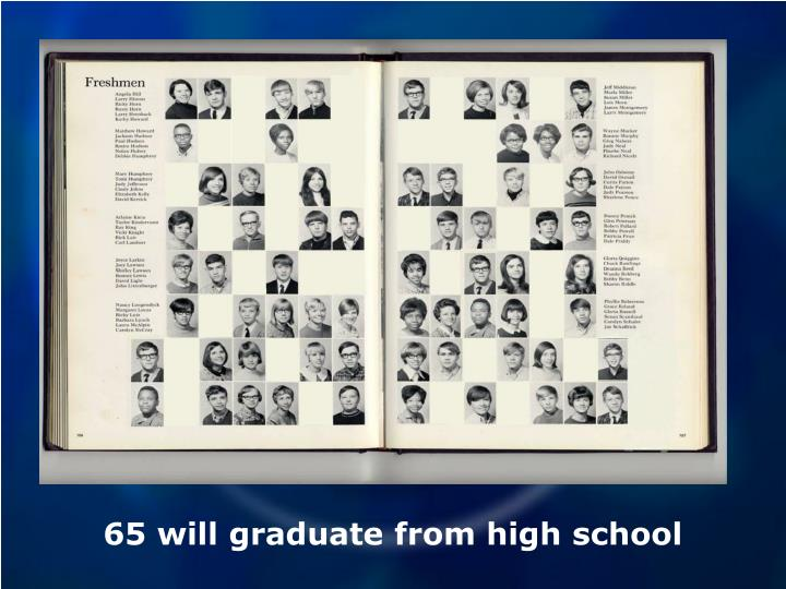 65 will graduate from high school