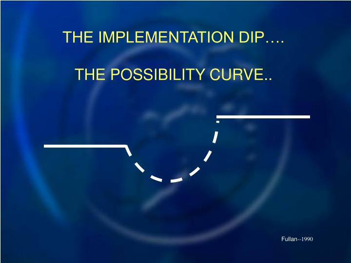 THE IMPLEMENTATION DIP….