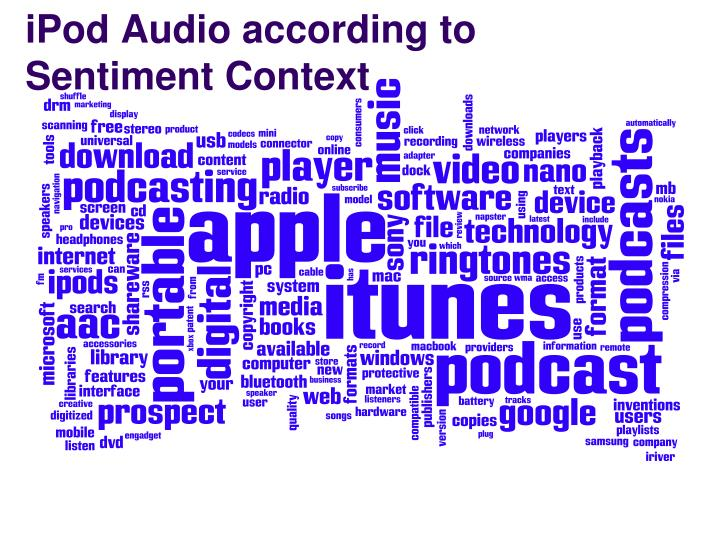 iPod Audio according to Sentiment Context