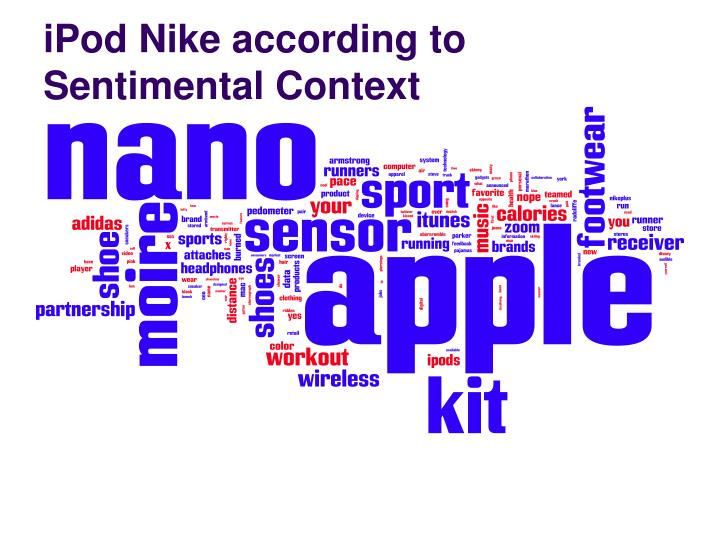 iPod Nike according to Sentimental Context