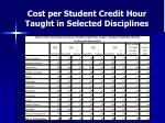 cost per student credit hour taught in selected disciplines21