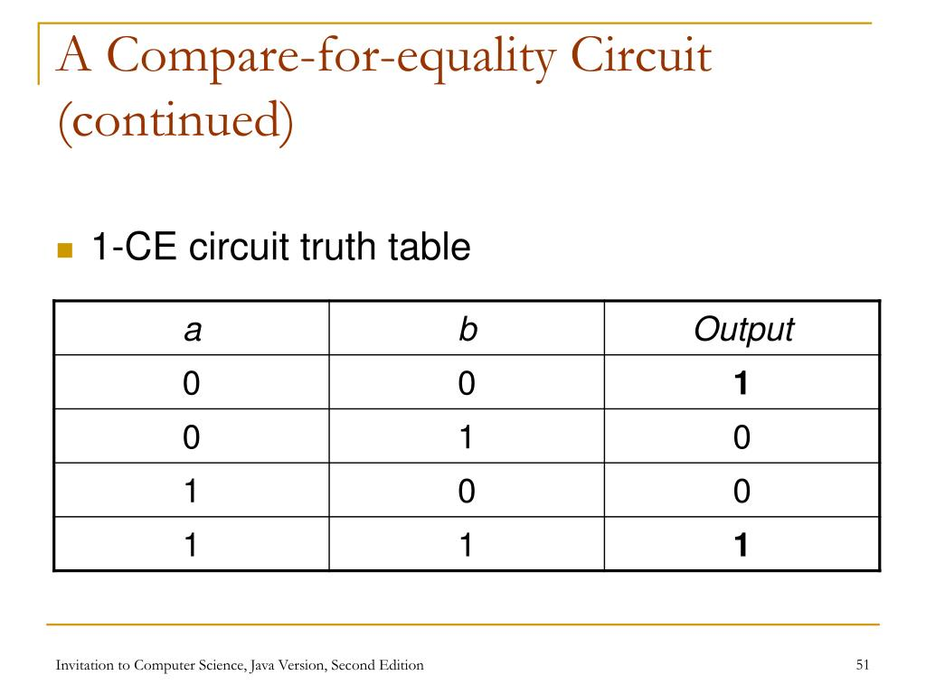 A Compare-for-equality Circuit (continued)