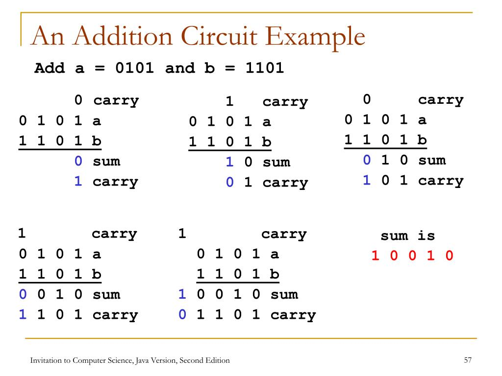 An Addition Circuit Example