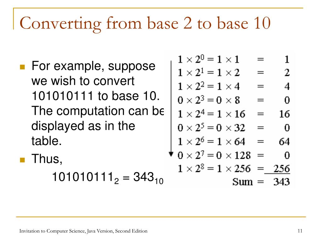 Converting from base 2 to base 10