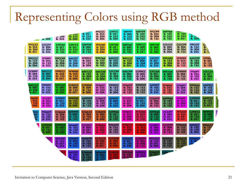 Representing Colors using RGB method