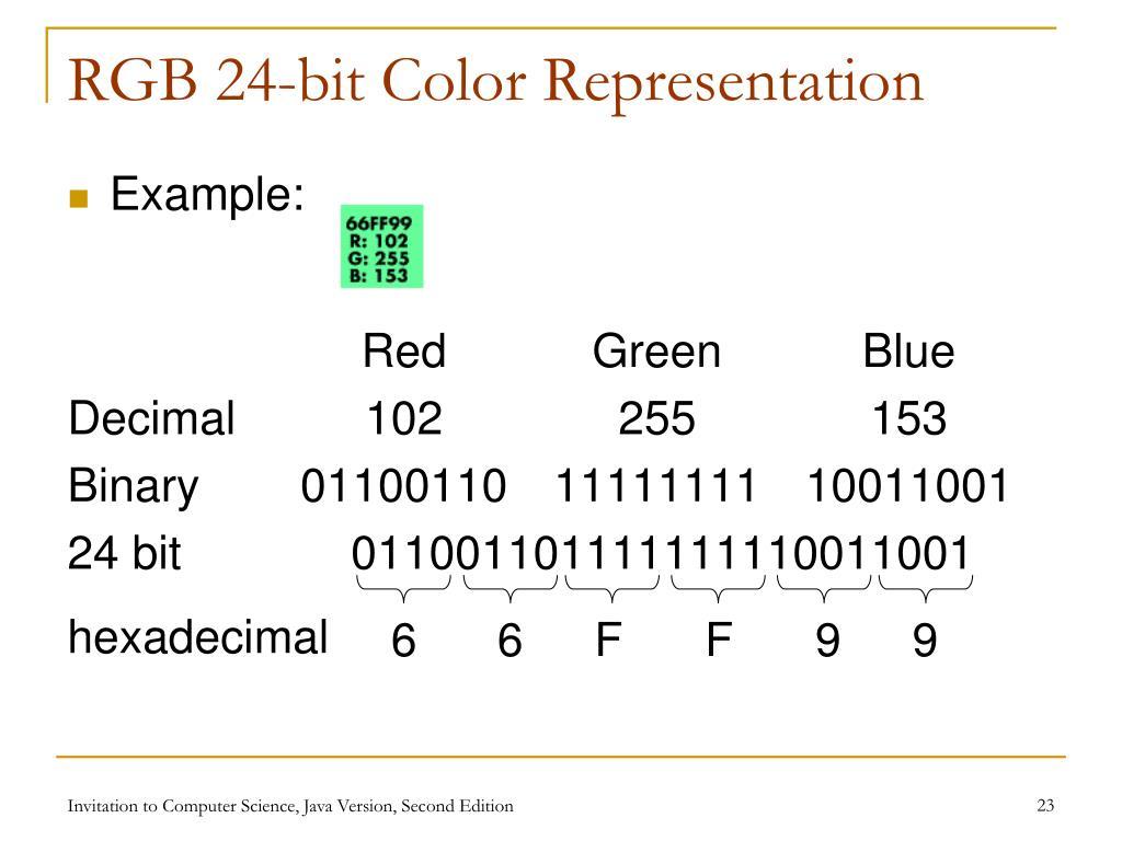 RGB 24-bit Color Representation