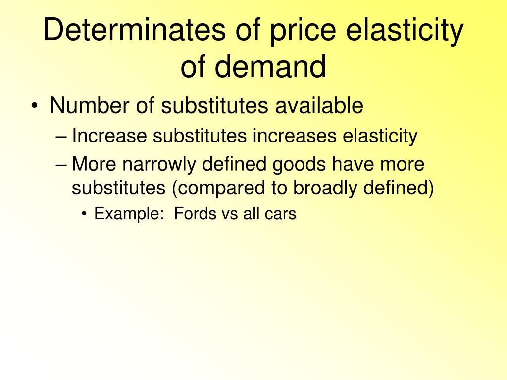 Determinates of price elasticity of demand