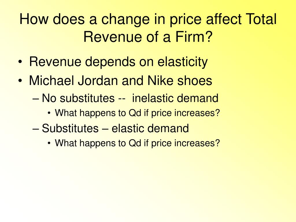 How does a change in price affect Total Revenue of a Firm?