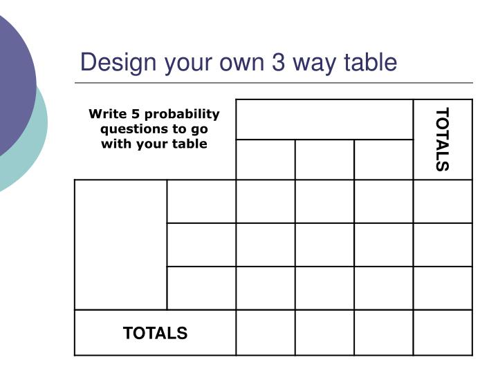 Design your own 3 way table