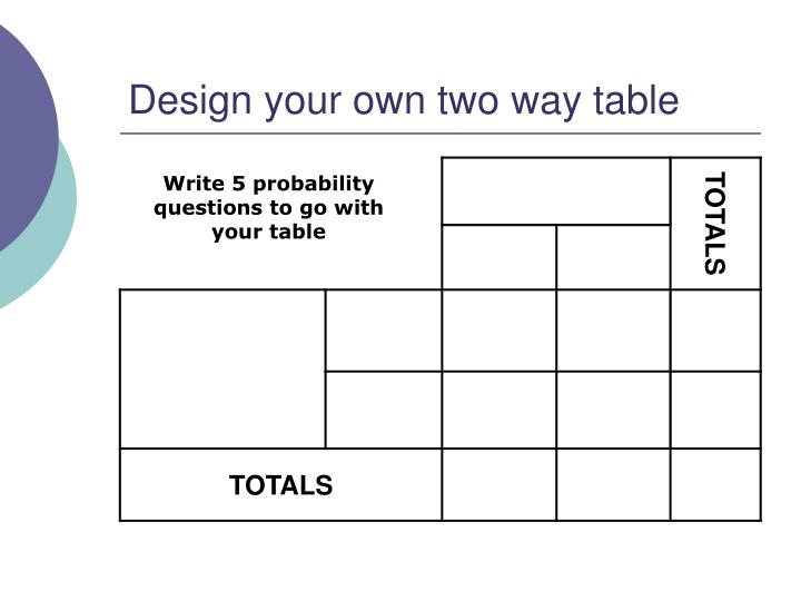 Design your own two way table