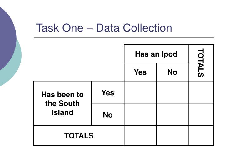 Task one data collection