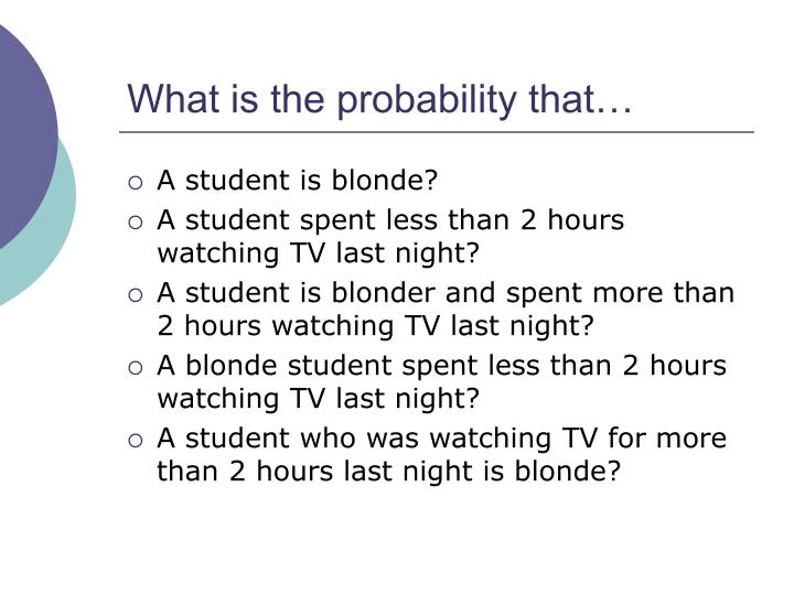 What is the probability that…
