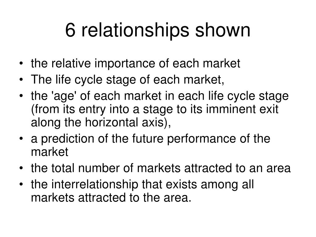 6 relationships shown