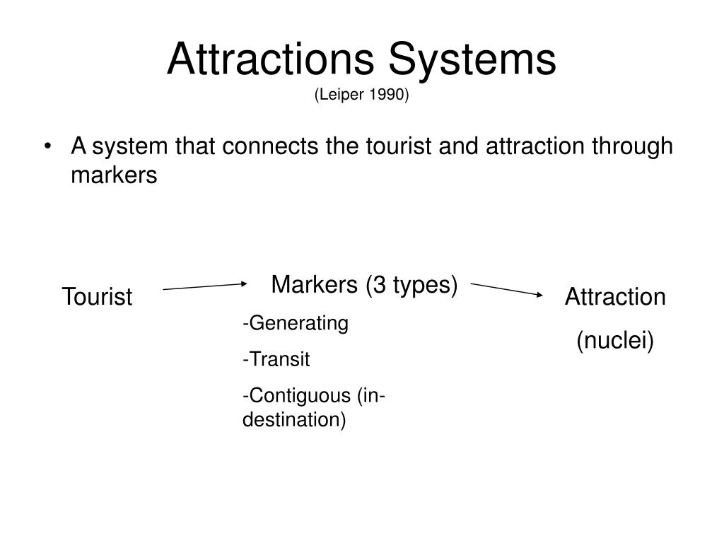 Attractions Systems
