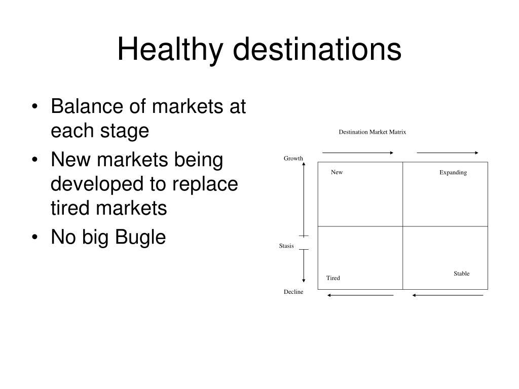Healthy destinations