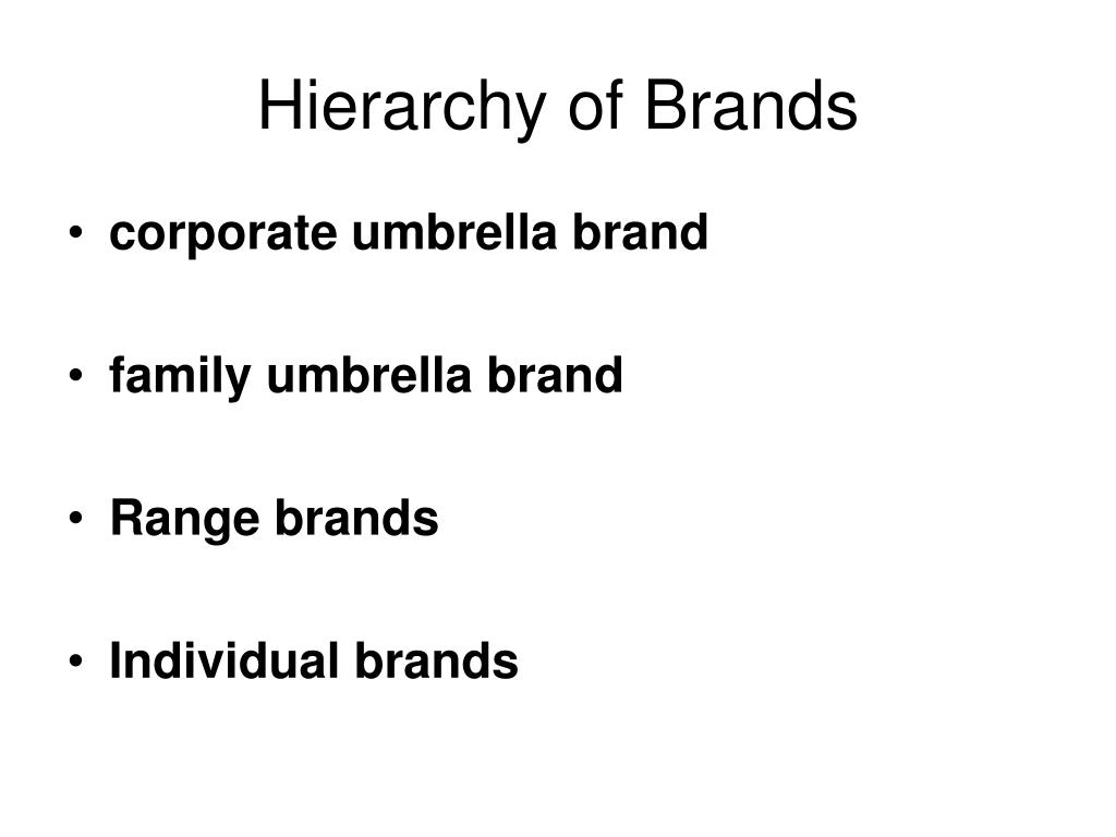 Hierarchy of Brands