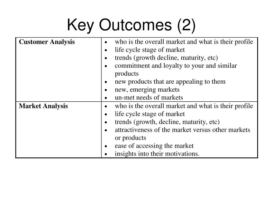 Key Outcomes (2)