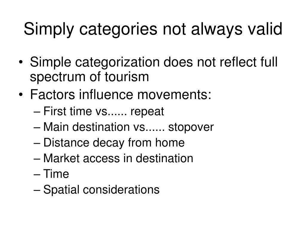 Simply categories not always valid