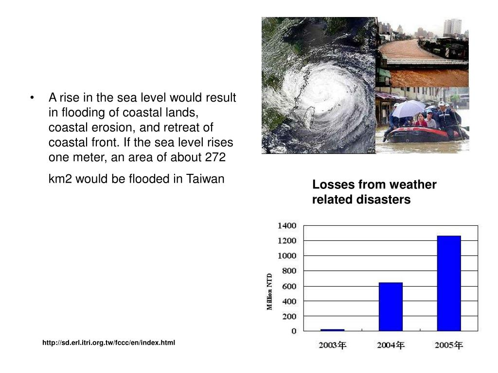 A rise in the sea level would result in flooding of coastal lands, coastal erosion, and retreat of coastal front. If the sea level rises one meter, an area of about 272 km2 would be flooded in Taiwan
