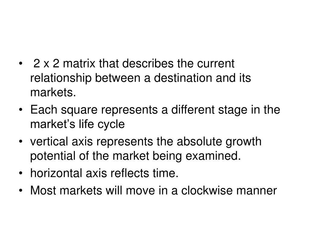 2 x 2 matrix that describes the current relationship between a destination and its markets.