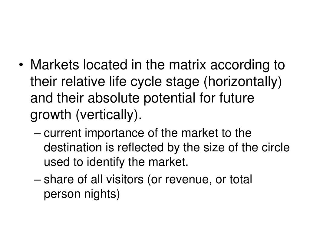 Markets located in the matrix according to their relative life cycle stage (horizontally) and their absolute potential for future growth (vertically).