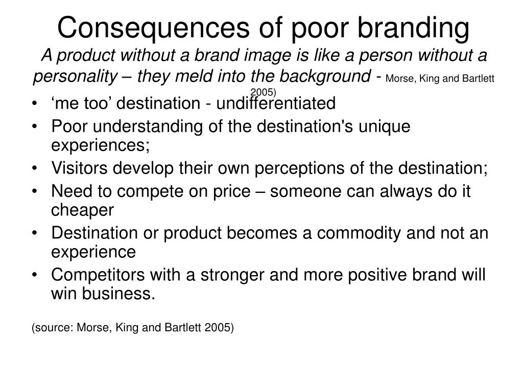 Consequences of poor branding