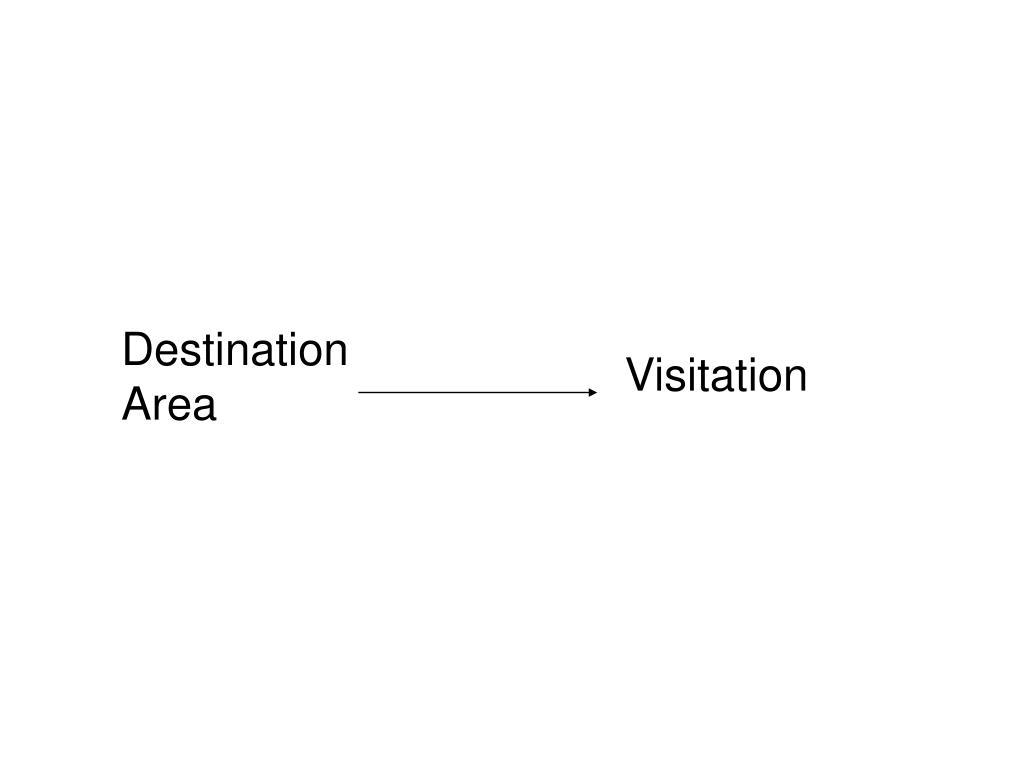 Destination Area