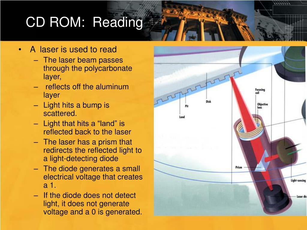 CD ROM:  Reading