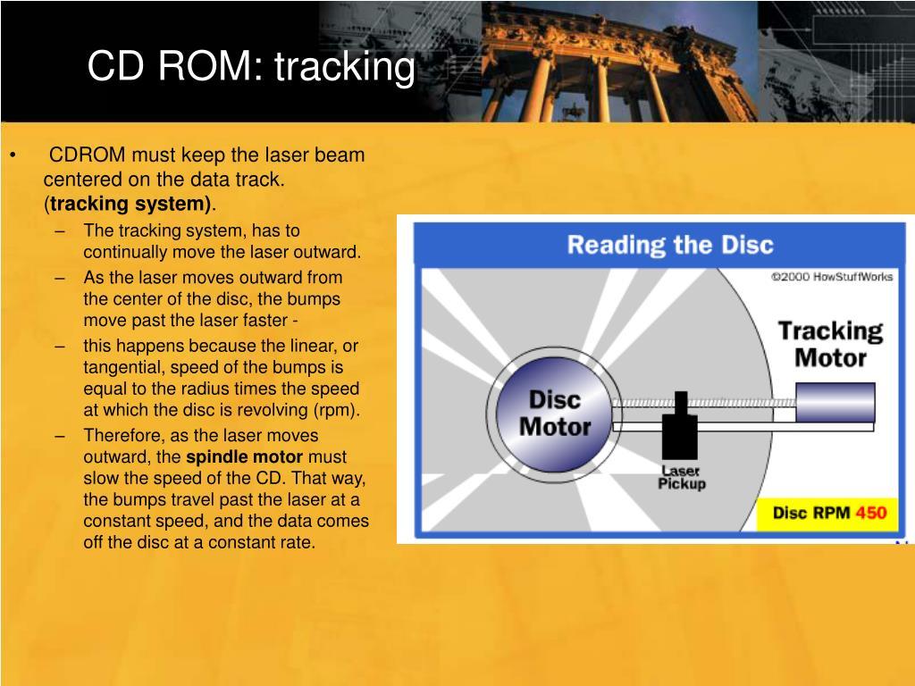 CD ROM: tracking