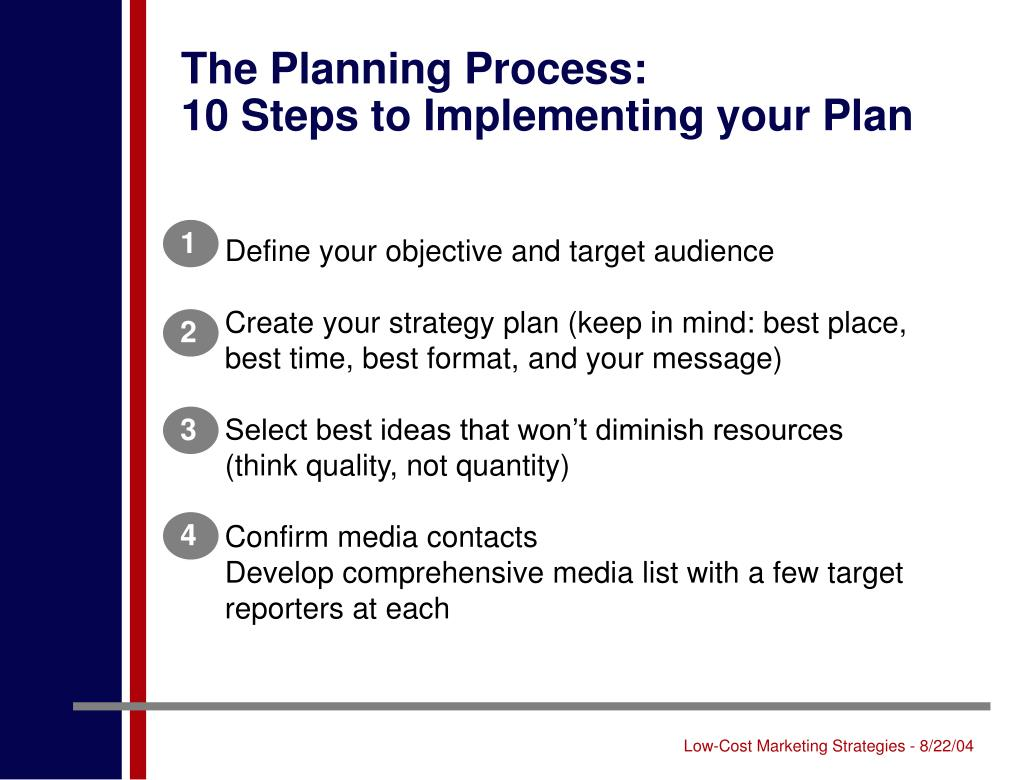 The Planning Process:
