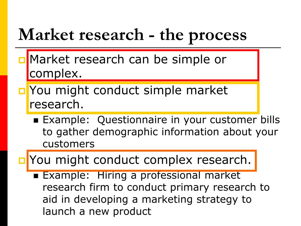 Market research - the process