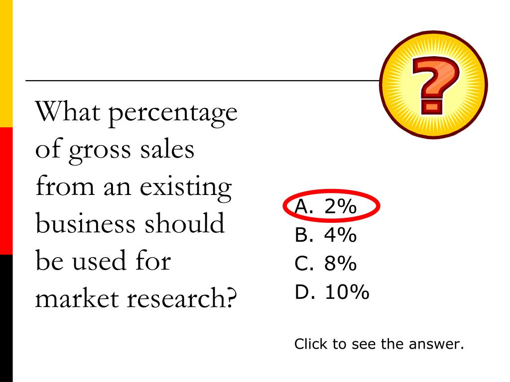 What percentage of gross sales from an existing business should be used for market research?
