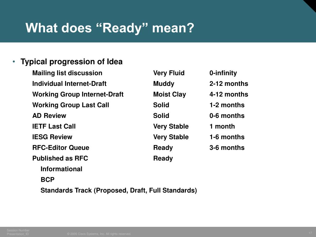 "What does ""Ready"" mean?"