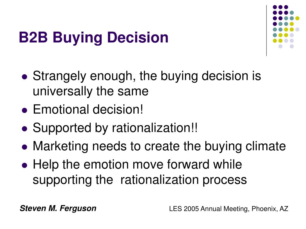B2B Buying Decision