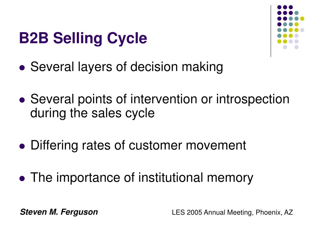 B2B Selling Cycle