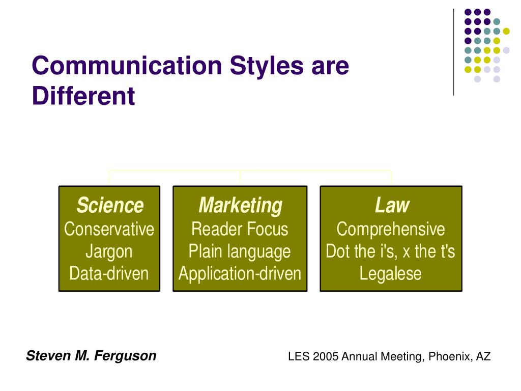 Communication Styles are Different