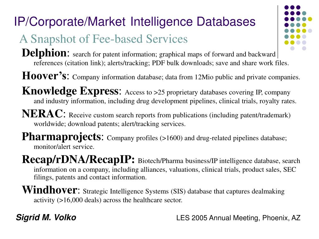 IP/Corporate/Market