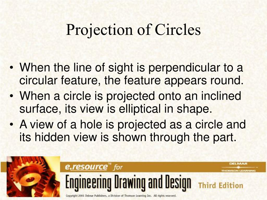 When the line of sight is perpendicular to a circular feature, the feature appears round.