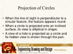 projection of circles