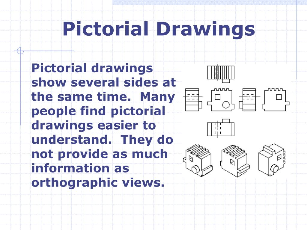 Pictorial Drawings